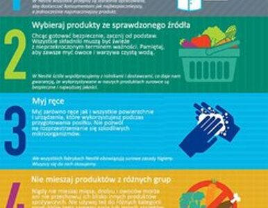 Nestlé prezentuje, jak powstaje bezpieczna żywność i jak przygotowywać...
